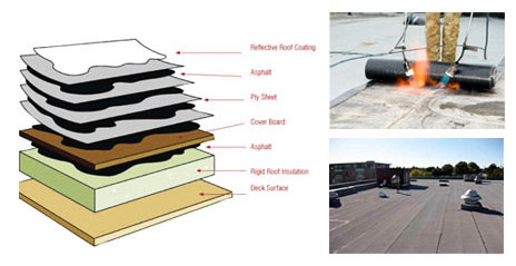 builtup-flat-roofing-repair-mesa-az