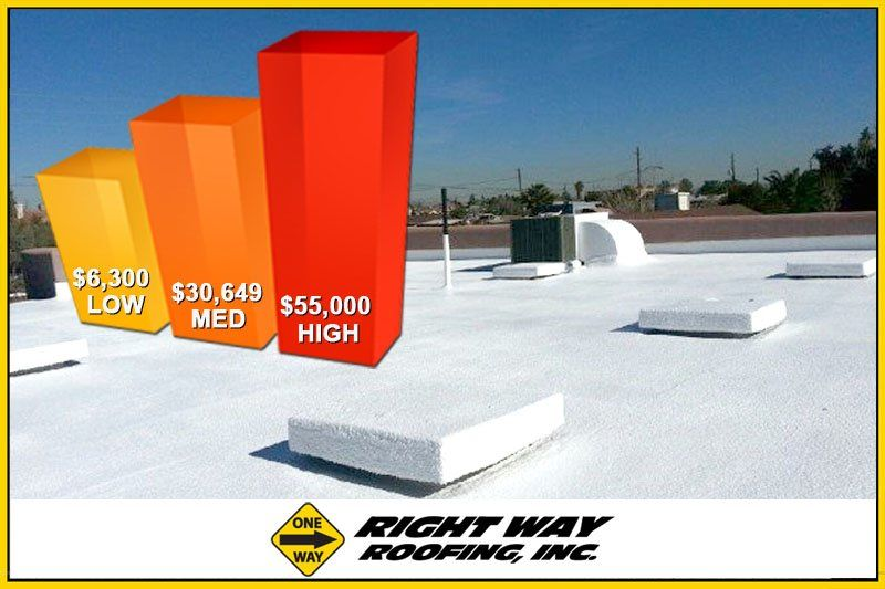 Spray Foam Roofing Cost 2018 - Graph, Chart, Arizona