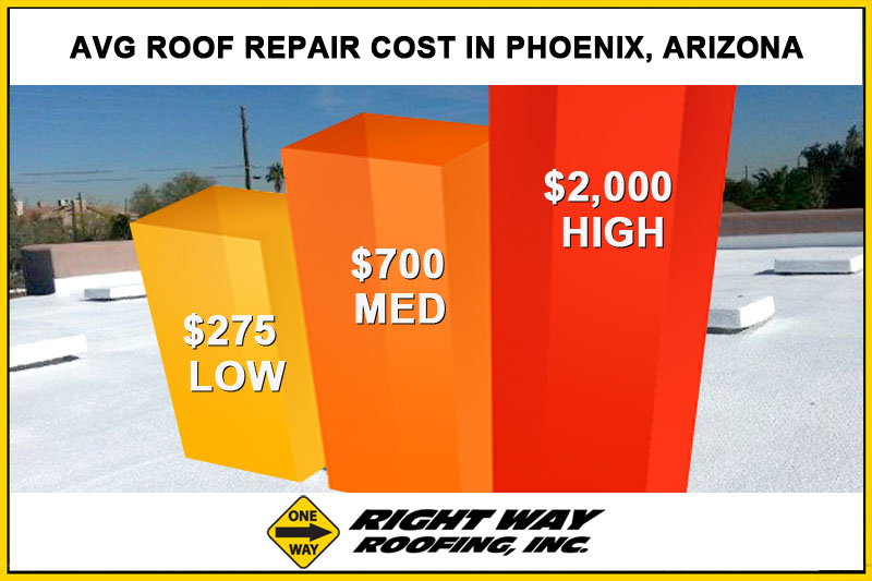 Roof Repair Cost Phoenix