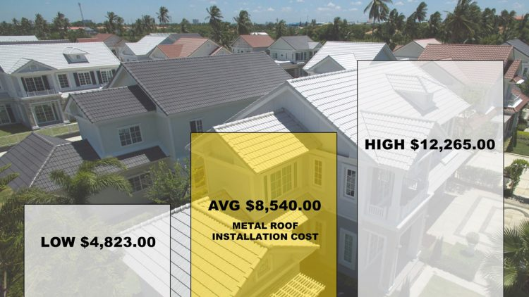 How Much Does Metal Roof Installation Cost?