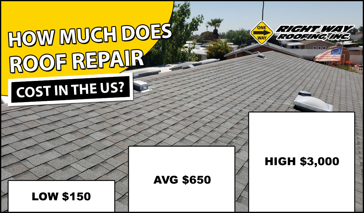Roof Repair Cost 2019 Average Prices