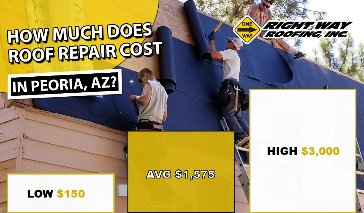 How Much Does Roof Repair Cost in Peoria, AZ