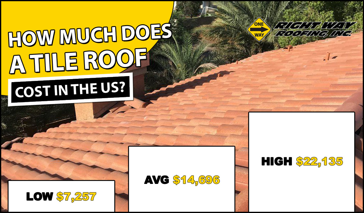 How Much Does a Tile Roof Cost?